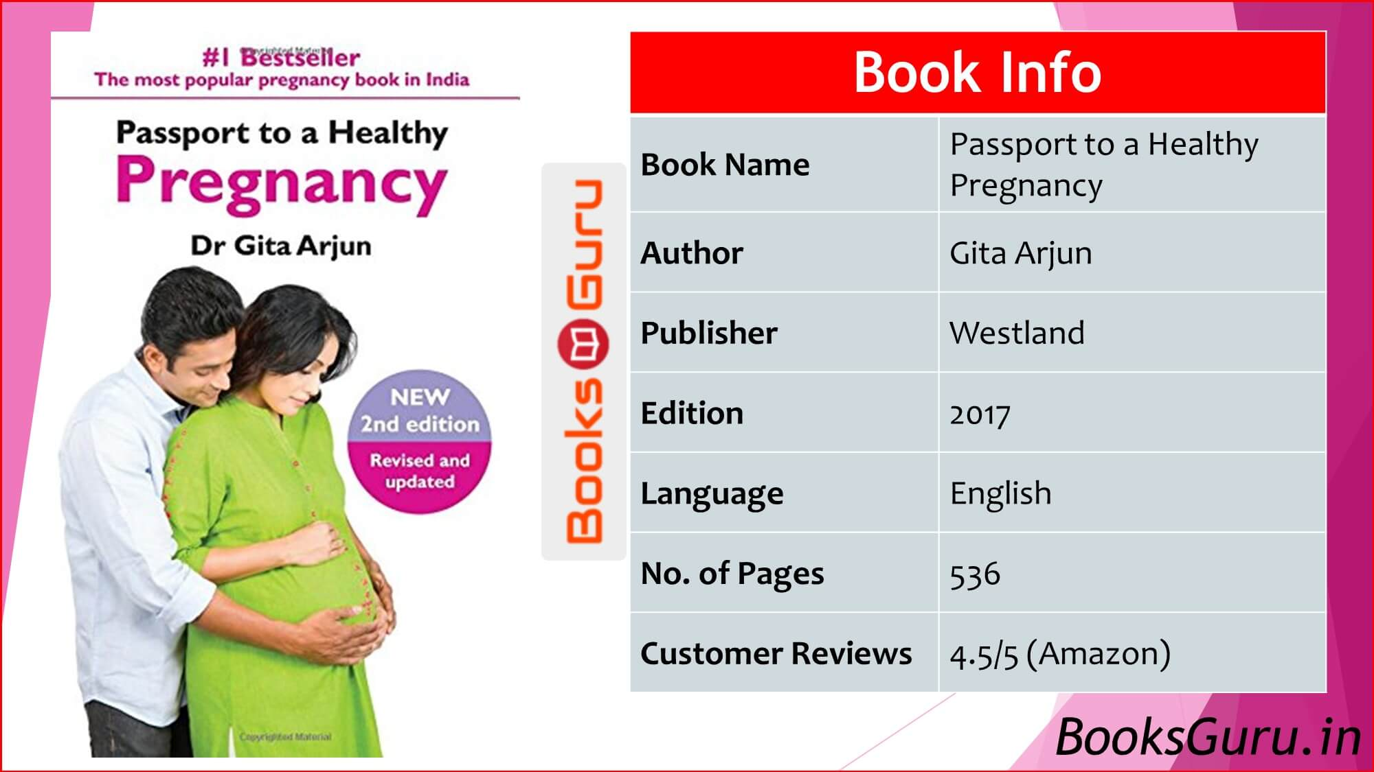 Passport to a Healthy Pregnancy (Best Books to Read During Pregnancy)