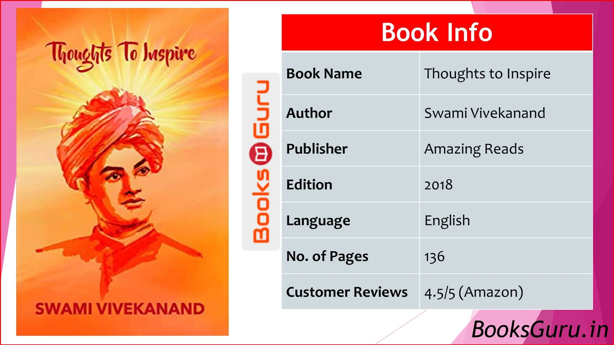 Thoughts to Inspire by Swami Vivekanand (Best Books to Read During Pregnancy)